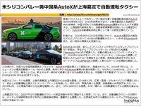 米シリコンバレー発中国系AutoXが上海嘉定で自動運転タクシーのキャプチャー