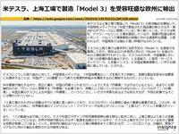 米テスラ、上海工場で製造「Model 3」を需要旺盛な欧州に輸出のキャプチャー