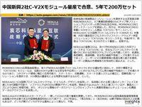 中国新興2社C-V2Xモジュール量産で合意、5年で200万セットのキャプチャー