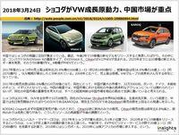 SUV戦略が奏功、ショコダがVW成長原動力、中国市場が重点のキャプチャー