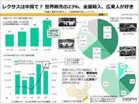 レクサスは中国で? 世界販売の23%、全量輸入、広東人が好きのキャプチャー
