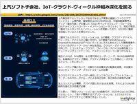 上汽ソフト子会社、IoT-クラウド-ヴィークル枠組み深化を図るのキャプチャー