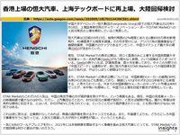 香港上場の恒大汽車、上海テックボードに再上場、大陸回帰検討のキャプチャー