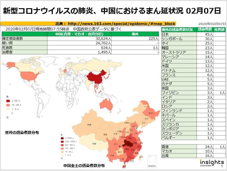 20200207新型コロナウイルスの肺炎、中国におけるまん延状況