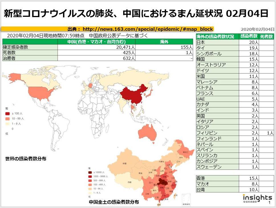 20200204新型コロナウイルスの肺炎、中国におけるまん延状況