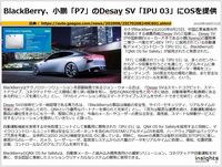 BlackBerry、小鵬「P7」のDesay SV「IPU 03」にOSを提供のキャプチャー