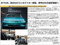 BYTON、初のSUVコンセプトカー披露、来年80%引継ぎ量産へのキャプチャー