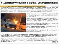 NEV自然発火が今年も相次ぎそうな中国、政府が強制基準を整備のキャプチャー