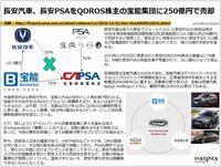 長安汽車、長安PSAをQOROS株主の宝能集団に250億円で売却のキャプチャー