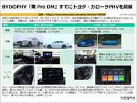 BYDのPHV「秦 Pro DM」すでにトヨタ・カローラPHVを超越のキャプチャー
