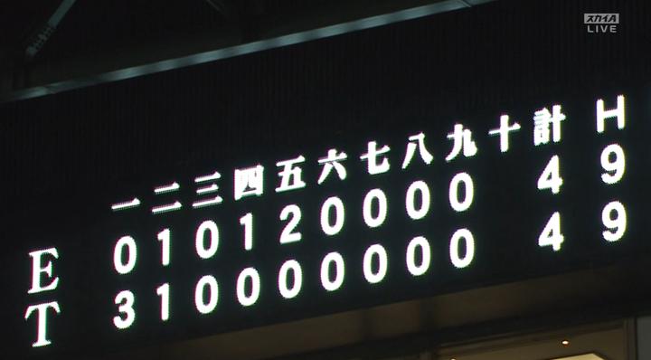 阪神vs楽天、今から延長戦突入