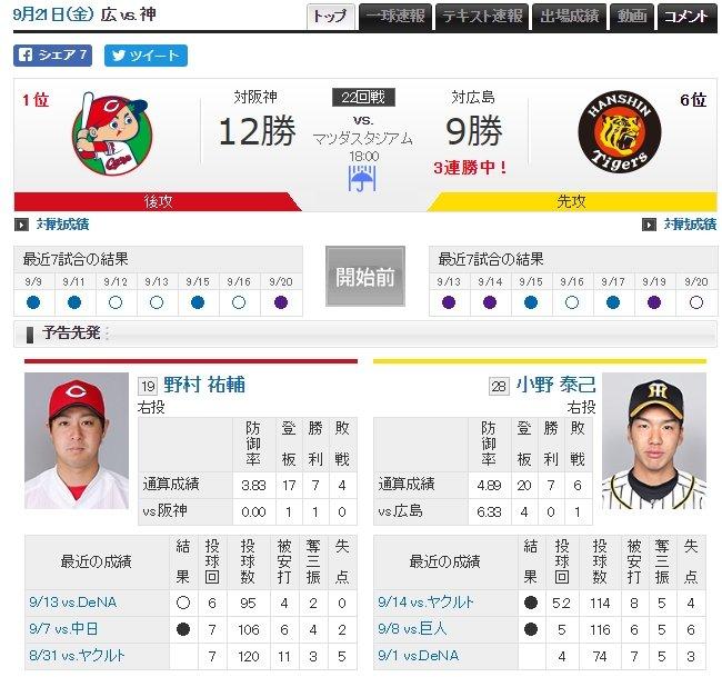 【悲報】広島vs阪神戦のマツダスタジアム、本日も夕方から大雨
