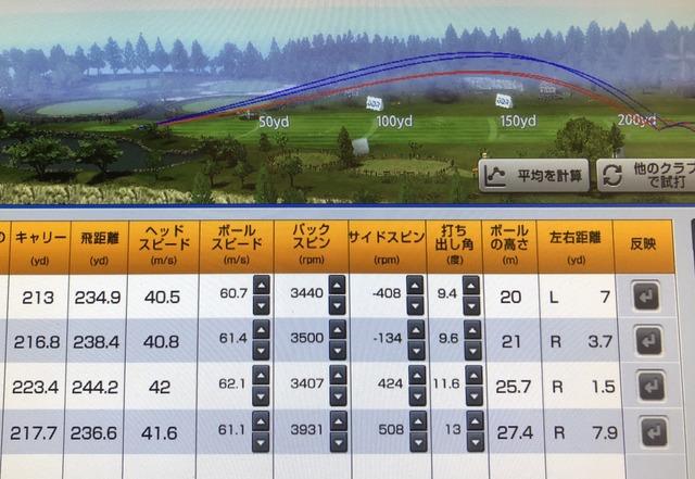 グランプリ・ワンミニッツマックス&G57 試打データ