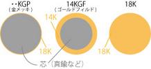 GF模式図2