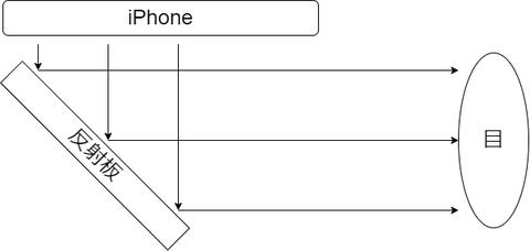 Untitled Diagram