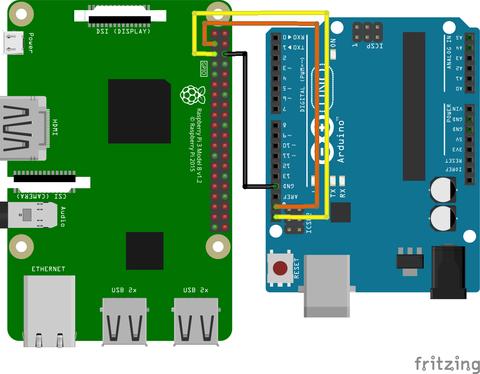 arduino-raspi_ブレッドボード