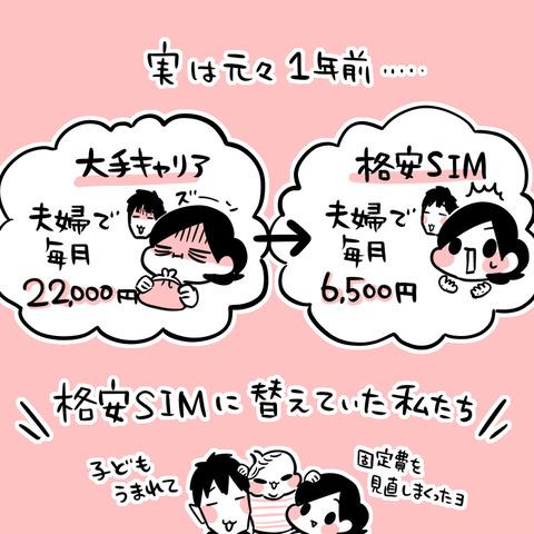 LINEモバイル清書6