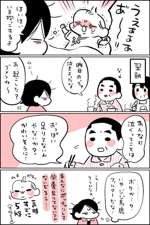 栄養不足? : ちひろのスキブログ 〜主婦の日常マンガ〜 Powered by ...