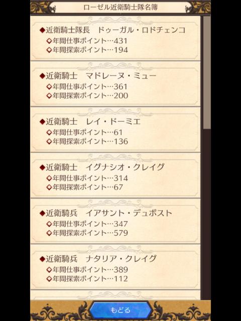 192騎士隊 (1)