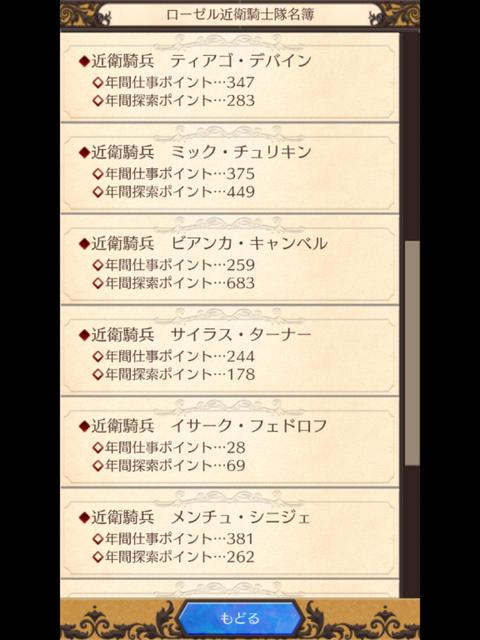 192騎士隊 (2)