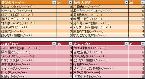 seikaku01