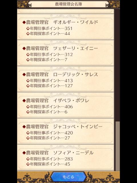 192農場順位 (4)