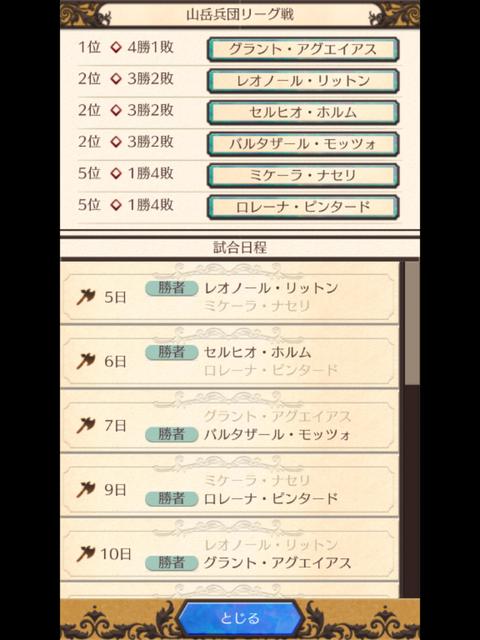 192山岳兵団リーグ