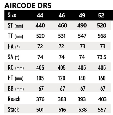 aircodedrsgeometry