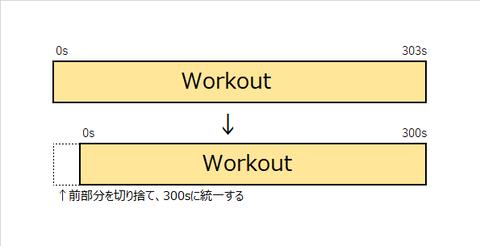 Workout時間調整