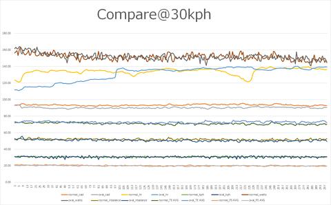 compare@30kph_2