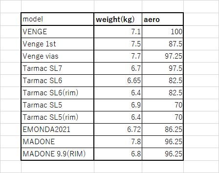 chart_figure1