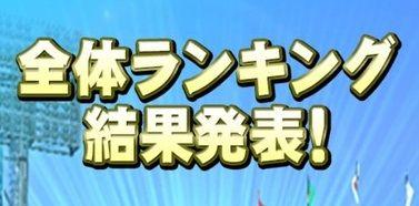 【パワプロアプリ】全国迎春野球大会の結果が発表!!みんなの結果報告まとめ!!