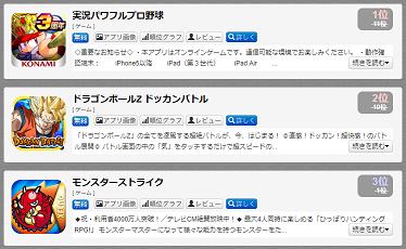 【パワプロアプリ】セルラン1位キターーー!!石50個頼みますぜコナミさん!!【おめでとう】