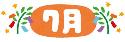 【パワプロアプリ】7月の始まり!!さあ月初めのSRガチャ券祭だ!!【みんなの結果 / MAJORキャラ復刻中】