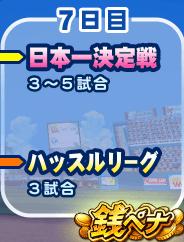 【パワプロアプリ】日本一決定戦、ハッスルリーグ最終日の金脈は外野全部!!みんなの反応まとめ!!