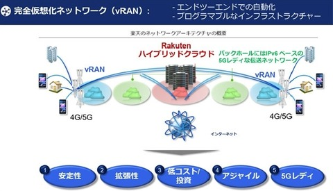 rakumobiint02