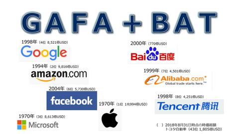 20180917GAFA_BAT-19bb81fc-1200wi