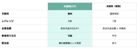 スクリーンショット 2020-01-25 14.41.24