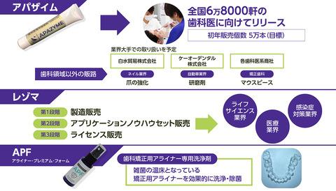 chart_C
