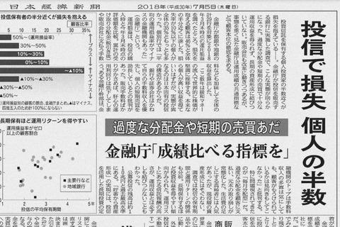ohgaki_gap_nikkei