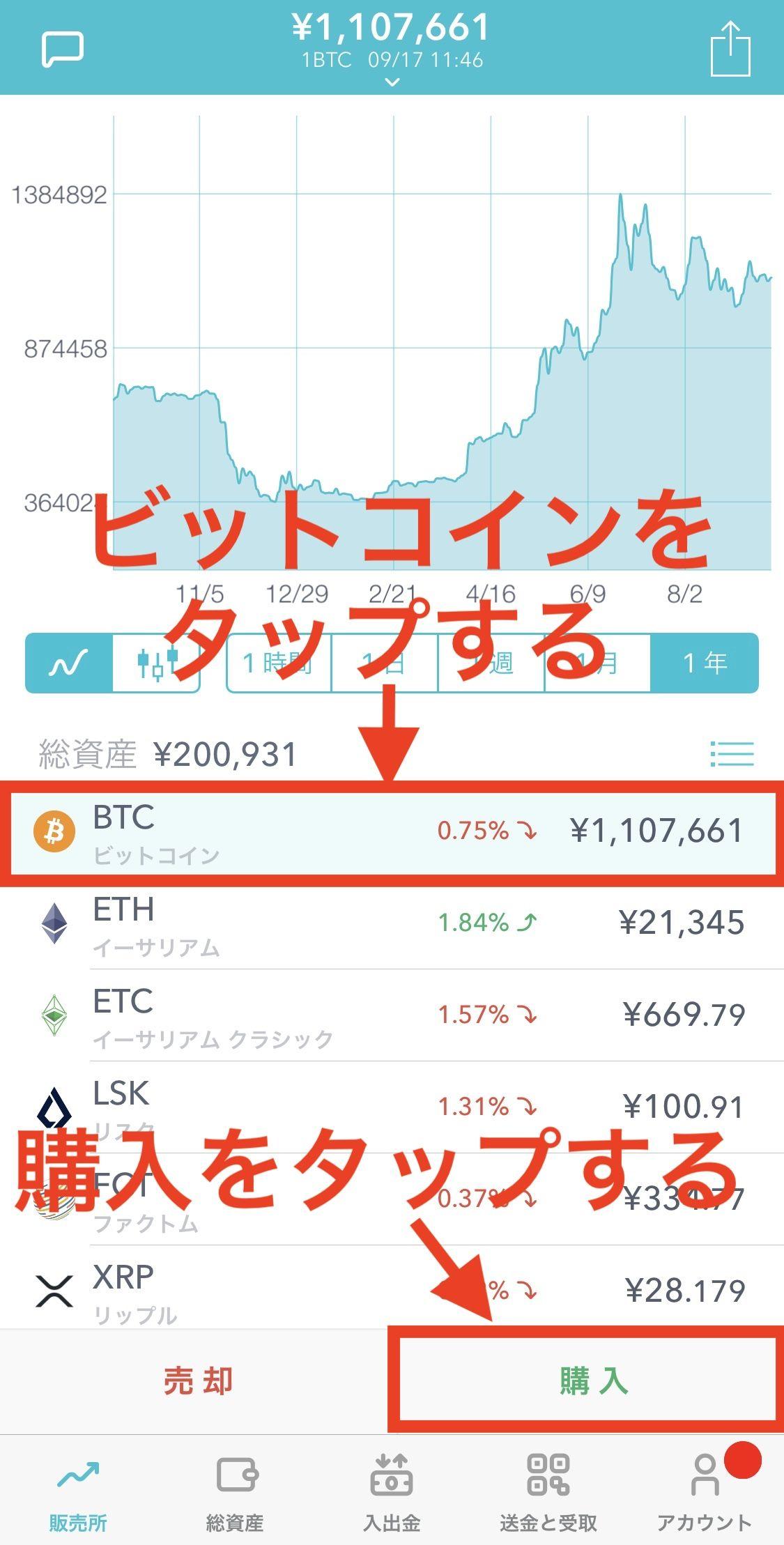 ビットコイン 10万円分 買いたい