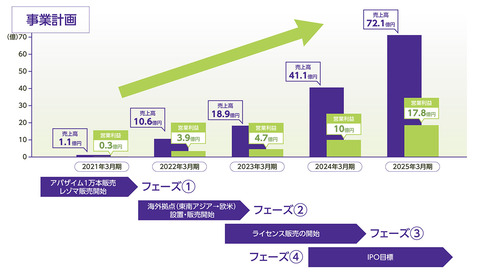 chart_E