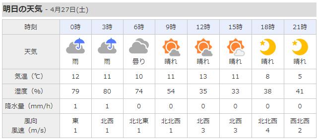 富士 吉田 天気