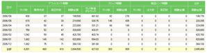 ホームワークプレゼント3トータル成果報告サンプル3-1