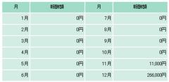 ホームワークプレゼント3トータル成果報告サンプル4-1