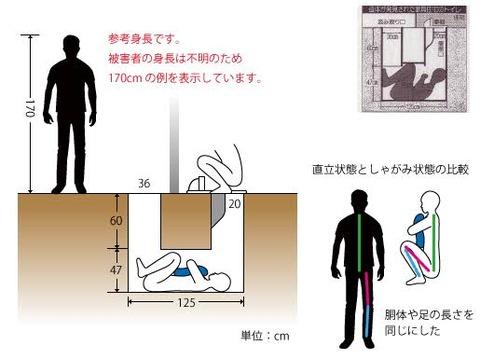 モーション トイレ 東京