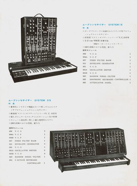 moog'76 F