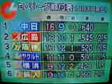 9f8ec737.JPG