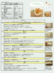 チ材料・作り方