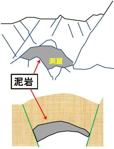 33B_洞窟Aの図解